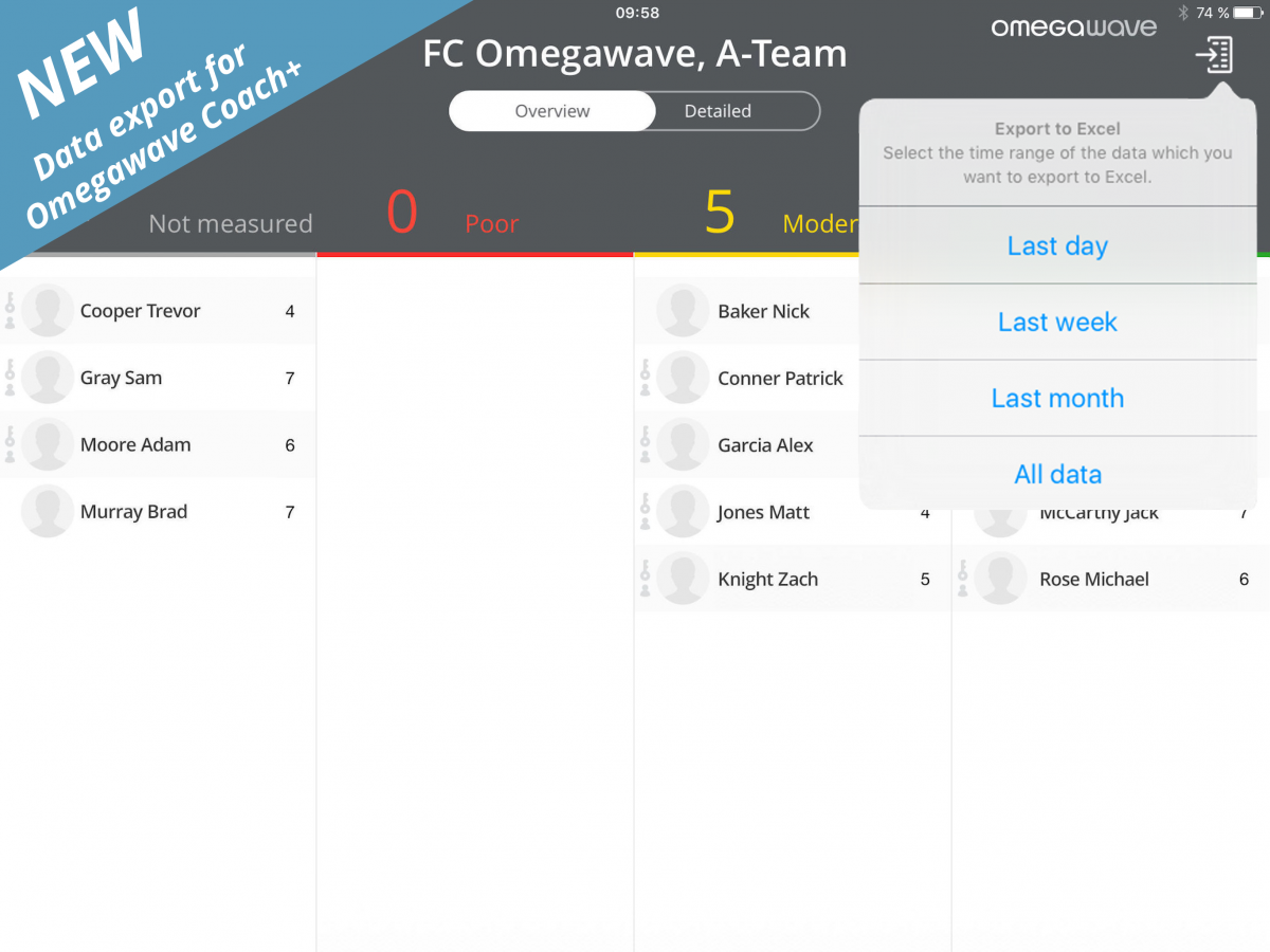 Omegawave Coach+ Data Export